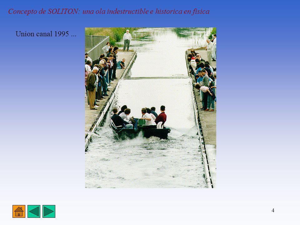 4 Concepto de SOLITON: una ola indestructible e historica en fisica Union canal 1995...