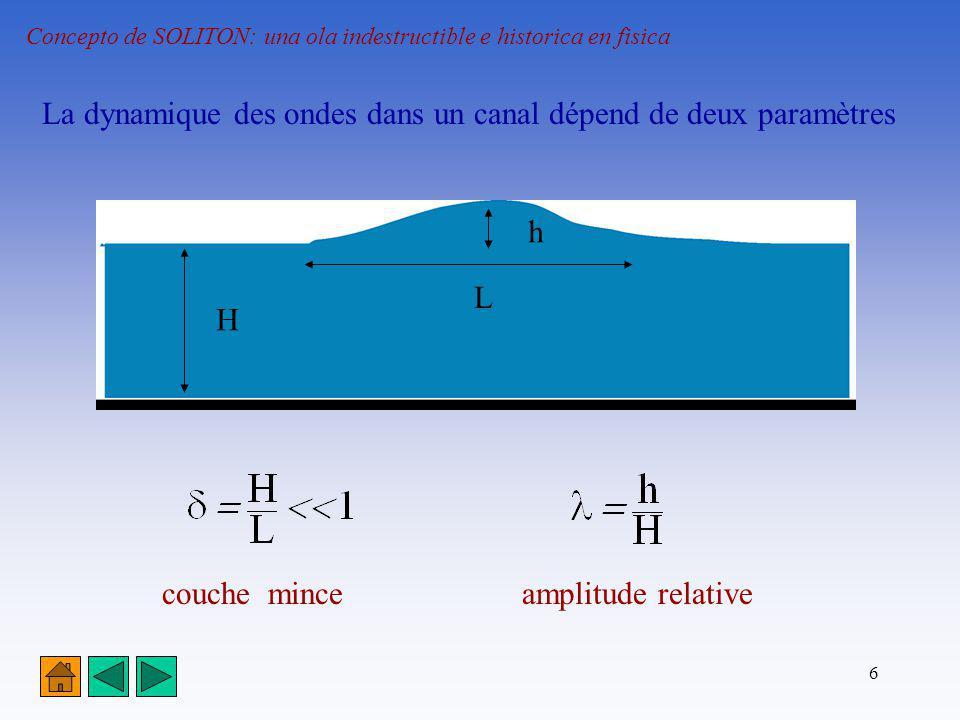 6 Concepto de SOLITON: una ola indestructible e historica en fisica La dynamique des ondes dans un canal dépend de deux paramètres couche minceamplitu
