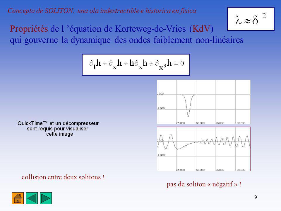 9 Concepto de SOLITON: una ola indestructible e historica en fisica Propriétés de l équation de Korteweg-de-Vries (KdV) qui gouverne la dynamique des