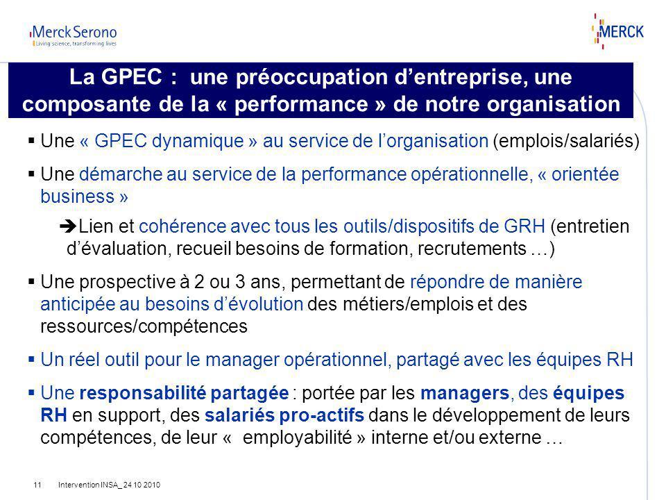 Intervention INSA_ 24 10 201011 Une « GPEC dynamique » au service de lorganisation (emplois/salariés) Une démarche au service de la performance opérat