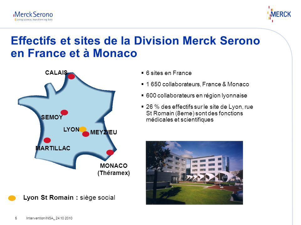 Intervention INSA_ 24 10 20105 6 sites en France 1 650 collaborateurs, France & Monaco 600 collaborateurs en région lyonnaise 26 % des effectifs sur l