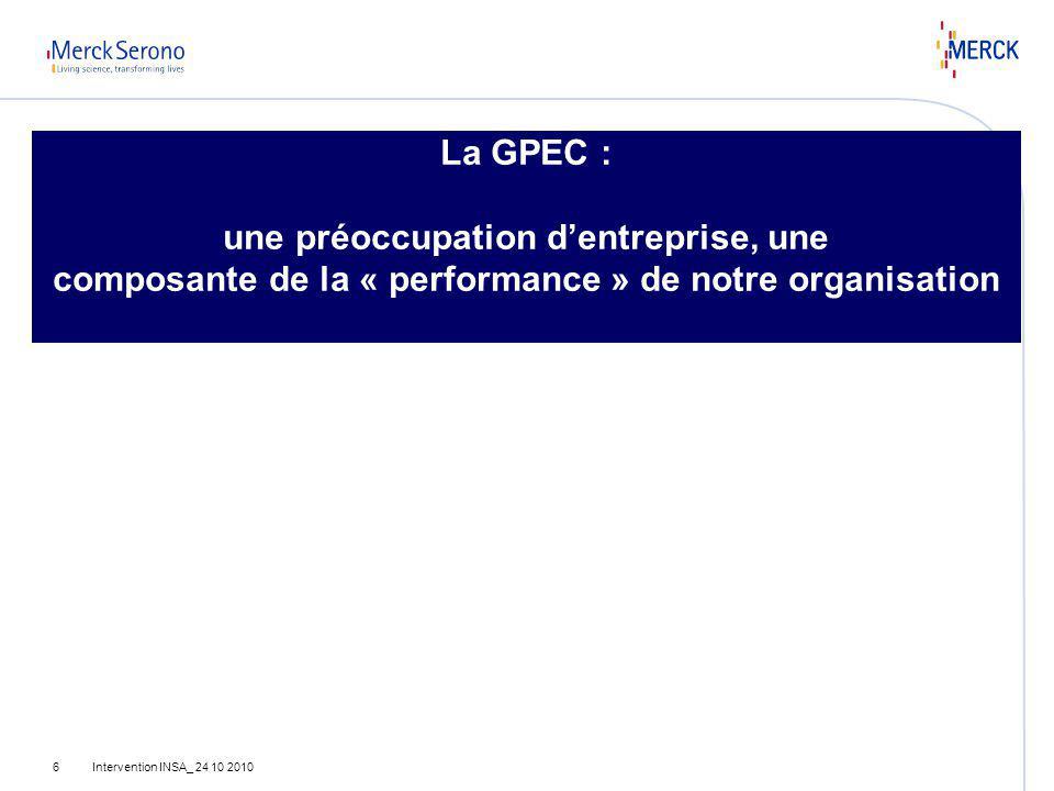 Intervention INSA_ 24 10 20106 La GPEC : une préoccupation dentreprise, une composante de la « performance » de notre organisation