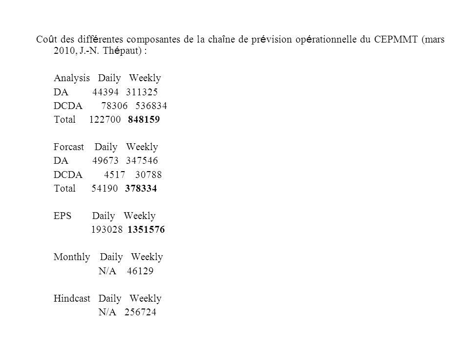 Co û t des diff é rentes composantes de la cha î ne de pr é vision op é rationnelle du CEPMMT (mars 2010, J.-N.