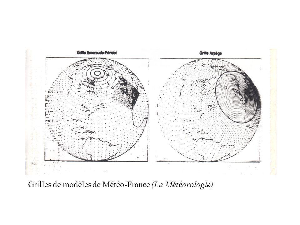 Modèles (semi-)spectraux T =sin(latitude), =longitude) où les sont les harmoniques sphériques est la fonction de Legendre de deuxième espèce.