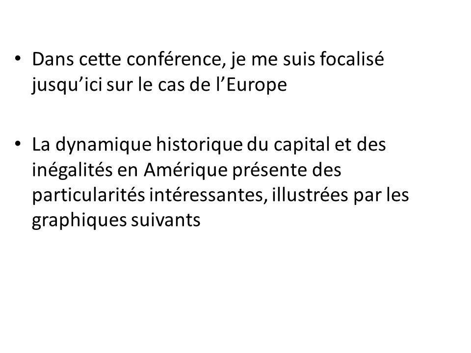Dans cette conférence, je me suis focalisé jusquici sur le cas de lEurope La dynamique historique du capital et des inégalités en Amérique présente des particularités intéressantes, illustrées par les graphiques suivants