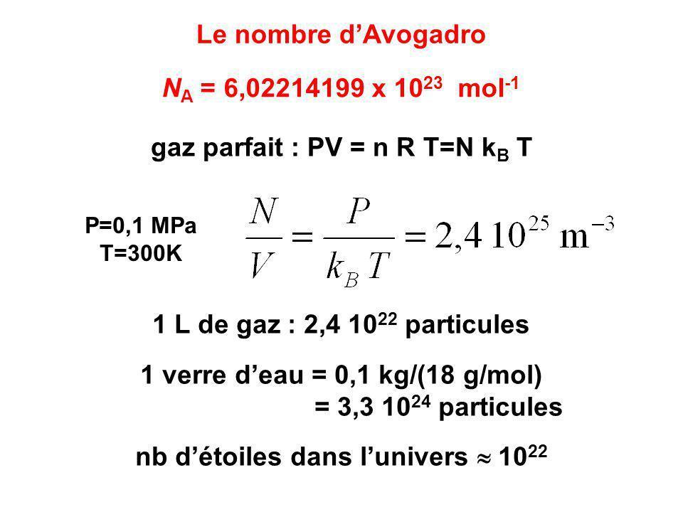 Le nombre dAvogadro P=0,1 MPa T=300K N A = 6,02214199 x 10 23 mol -1 gaz parfait : PV = n R T=N k B T 1 L de gaz : 2,4 10 22 particules 1 verre deau =