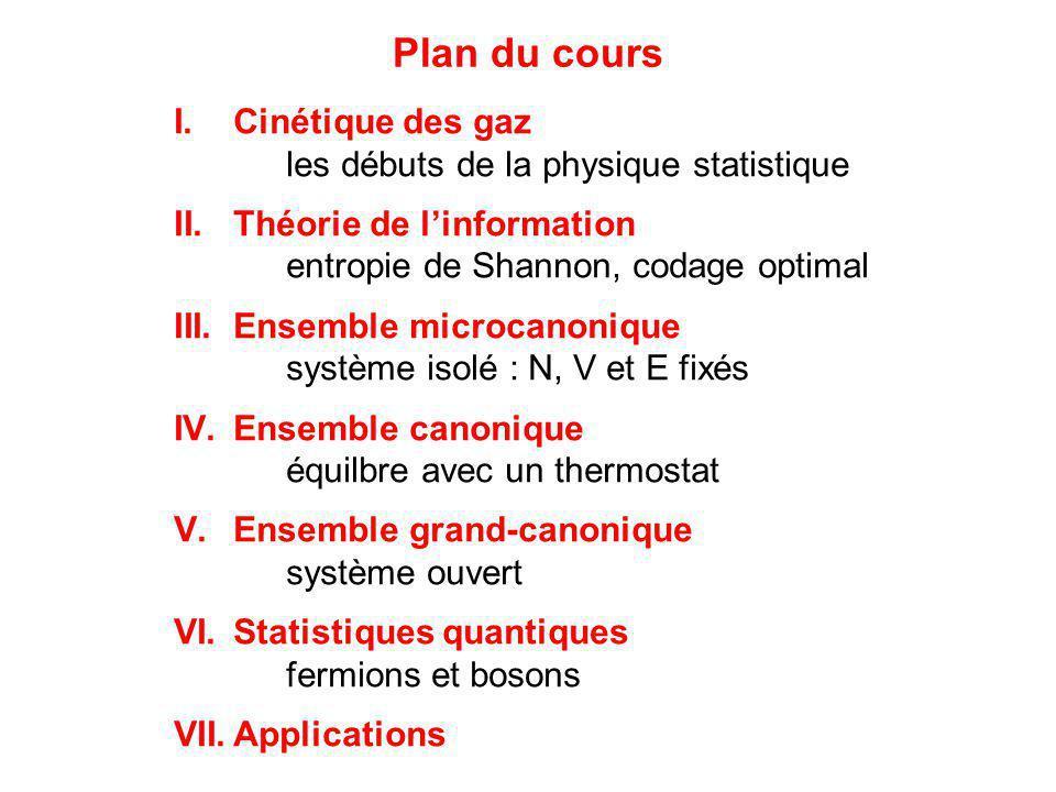 Plan du cours I.Cinétique des gaz les débuts de la physique statistique II.Théorie de linformation entropie de Shannon, codage optimal III.Ensemble mi