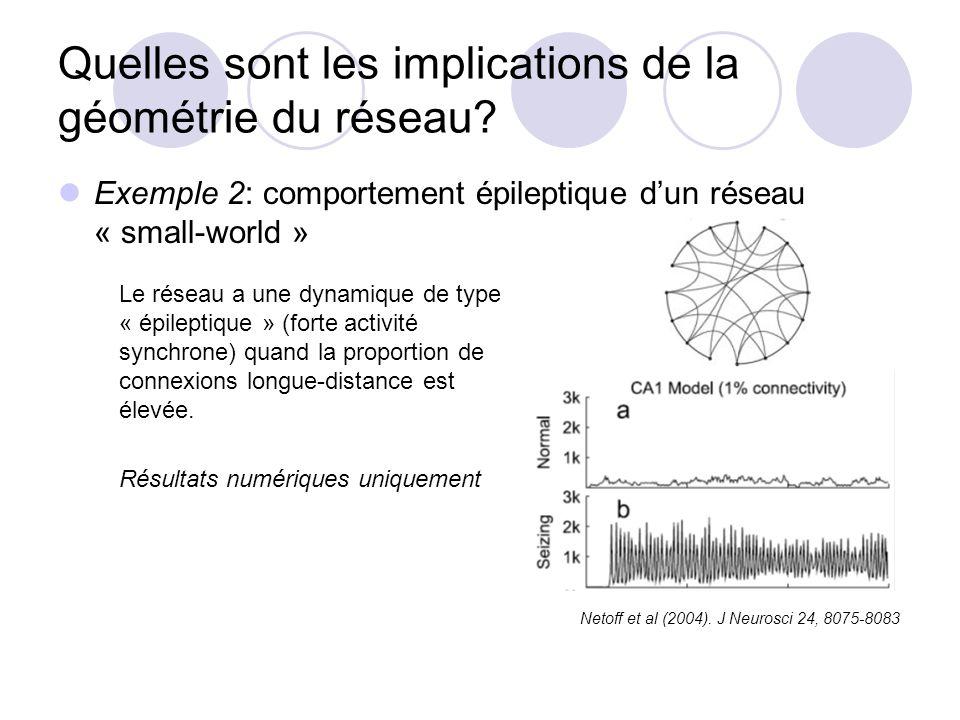 Quelles sont les implications de la géométrie du réseau? Exemple 2: comportement épileptique dun réseau « small-world » Netoff et al (2004). J Neurosc