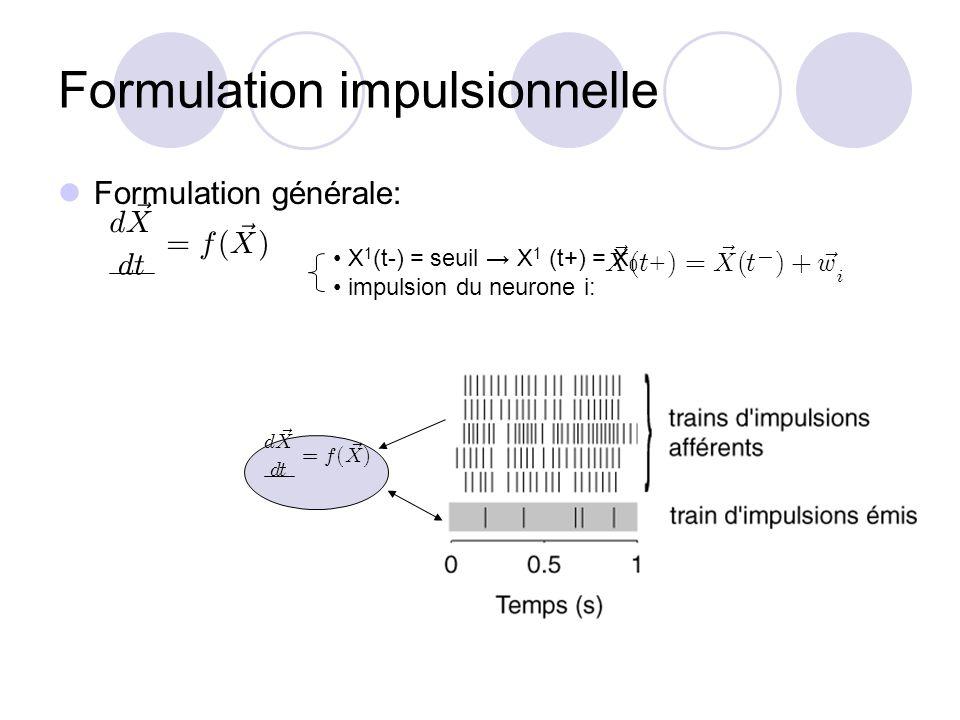 Formulation impulsionnelle X 1 (t-) = seuil X 1 (t+) = X 0 impulsion du neurone i: Formulation générale: d ~ X d t = f ( ~ X ) d ~ X d t = f ( ~ X ) ~