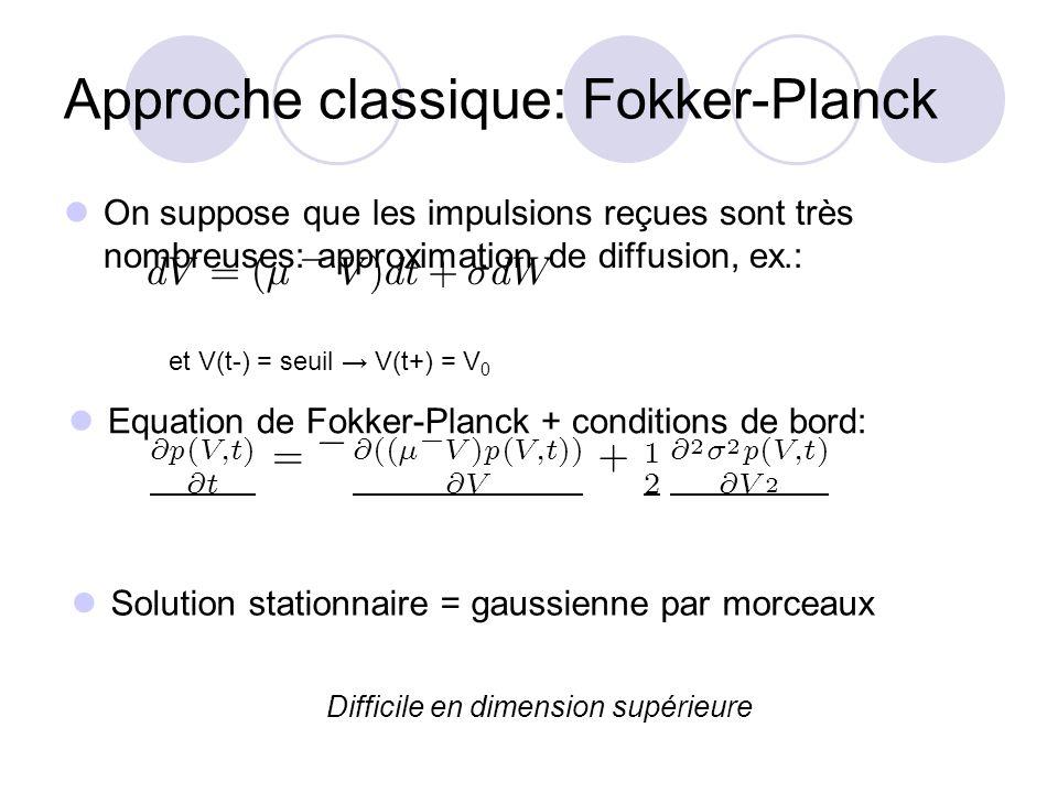 Approche classique: Fokker-Planck On suppose que les impulsions reçues sont très nombreuses: approximation de diffusion, ex.: et V(t-) = seuil V(t+) =