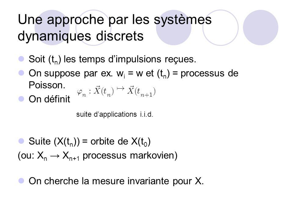 Une approche par les systèmes dynamiques discrets Soit (t n ) les temps dimpulsions reçues. On suppose par ex. w i = w et (t n ) = processus de Poisso