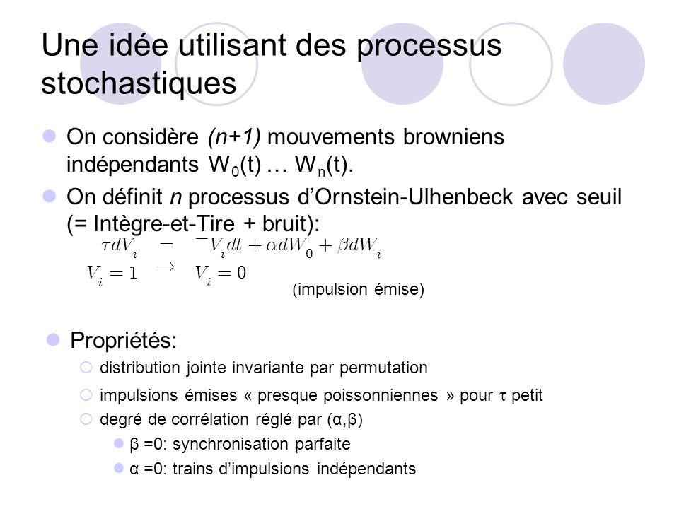Une idée utilisant des processus stochastiques On considère (n+1) mouvements browniens indépendants W 0 (t) … W n (t). On définit n processus dOrnstei