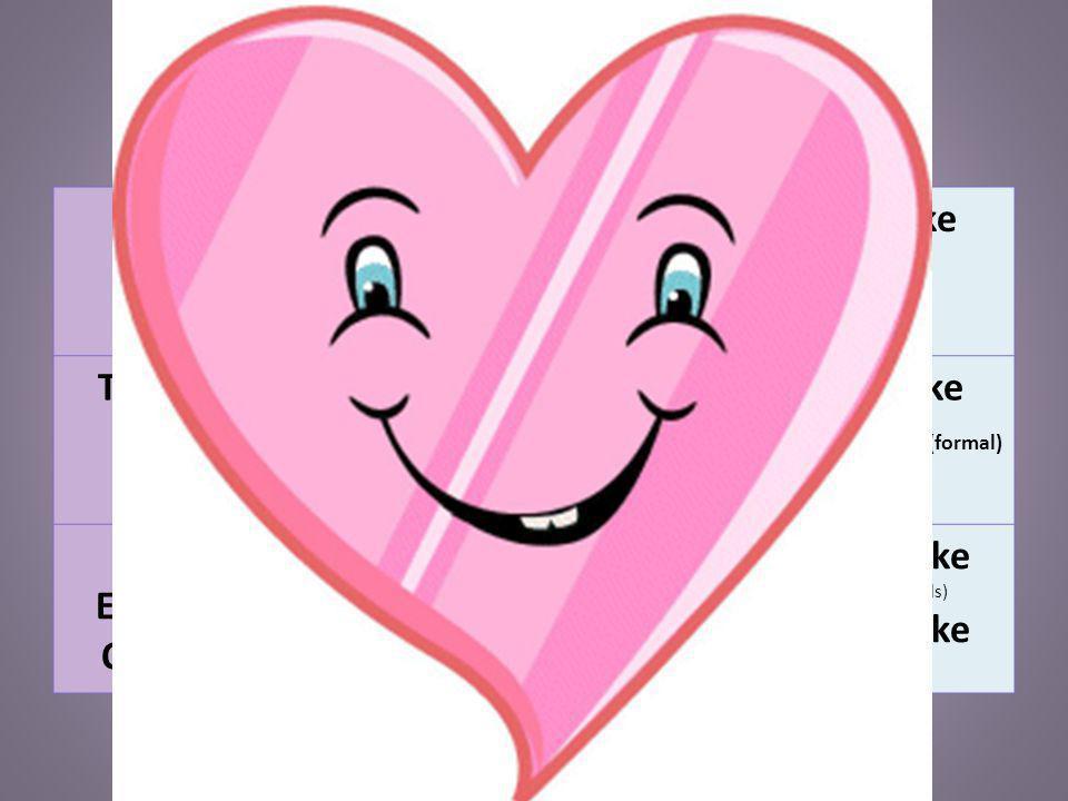 AIMER = To like/love JaimeI likeNous aimons We like Tu aimesYou likeVous aimezYall like You like (formal) Il aime Elle aime On aime He likes She likes We like (informal) Ils aiment Elles aiment They like (boys or girls) They like (all girls)