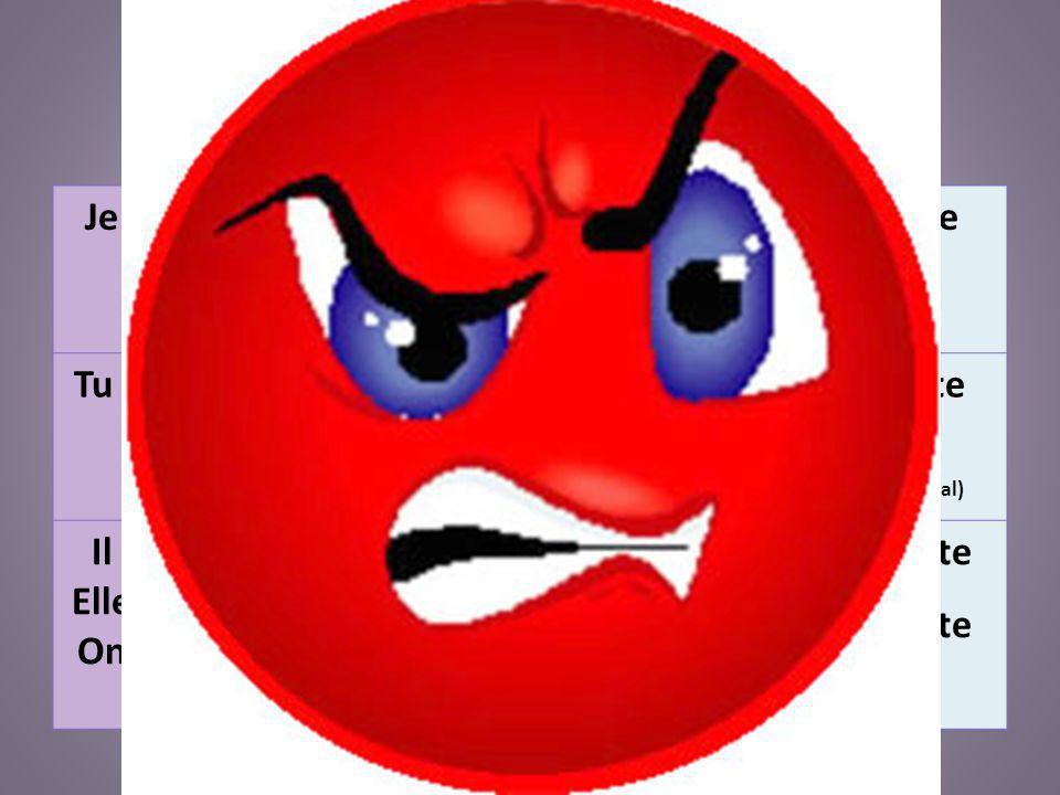 DÉTESTER = To hate Je détesteI hateNous détestons We hate Tu détestesYou hateVous détestez Yall hate You hate (formal) Il déteste Elle déteste On déte