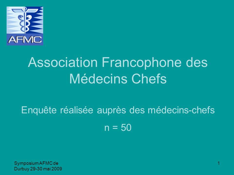 Symposium AFMC de Durbuy 29-30 mai 2009 1 Association Francophone des Médecins Chefs Enquête réalisée auprès des médecins-chefs n = 50