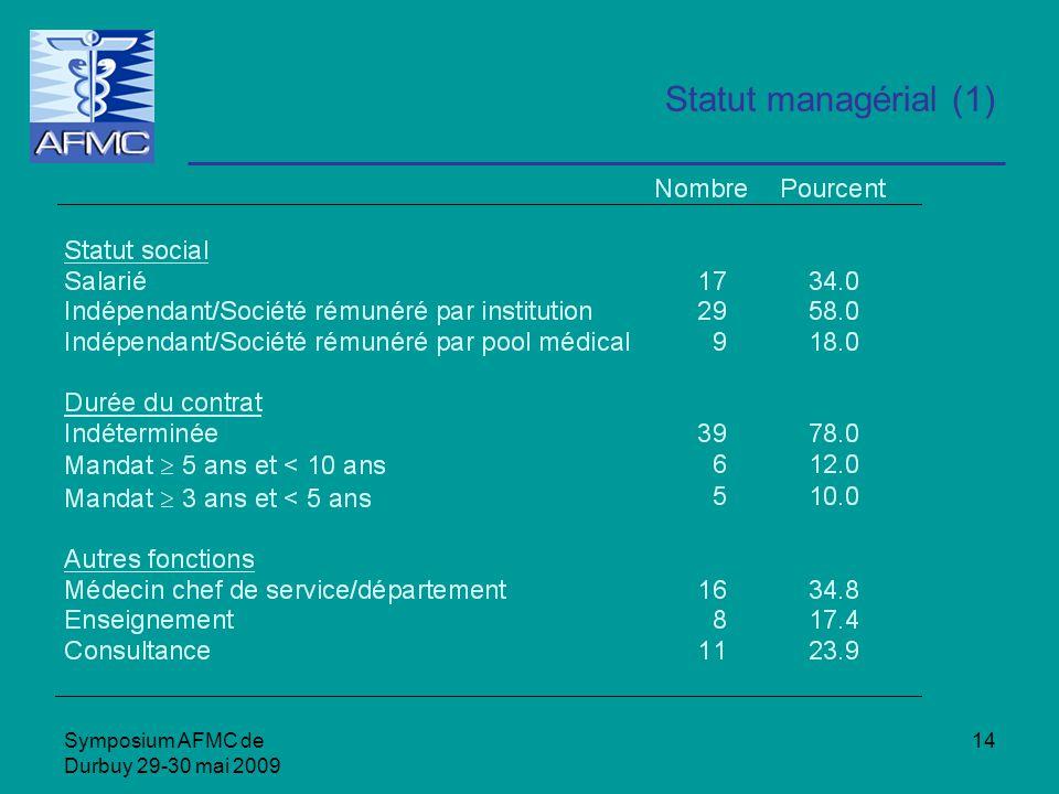 Symposium AFMC de Durbuy 29-30 mai 2009 14 Statut managérial (1)