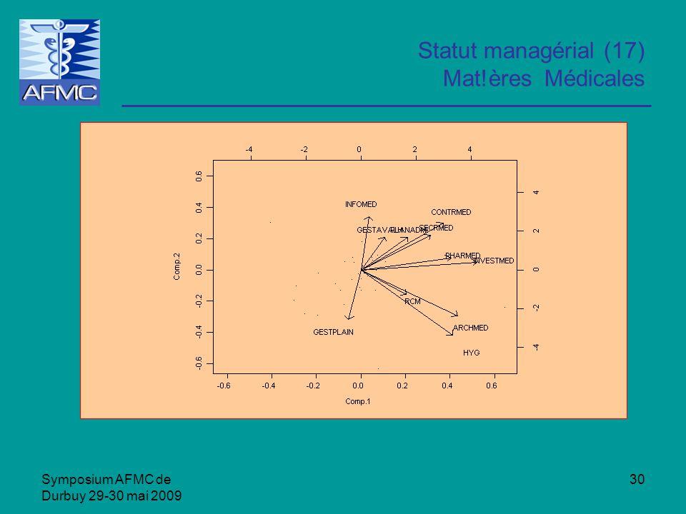 Symposium AFMC de Durbuy 29-30 mai 2009 30 Statut managérial (17) Mat!ères Médicales