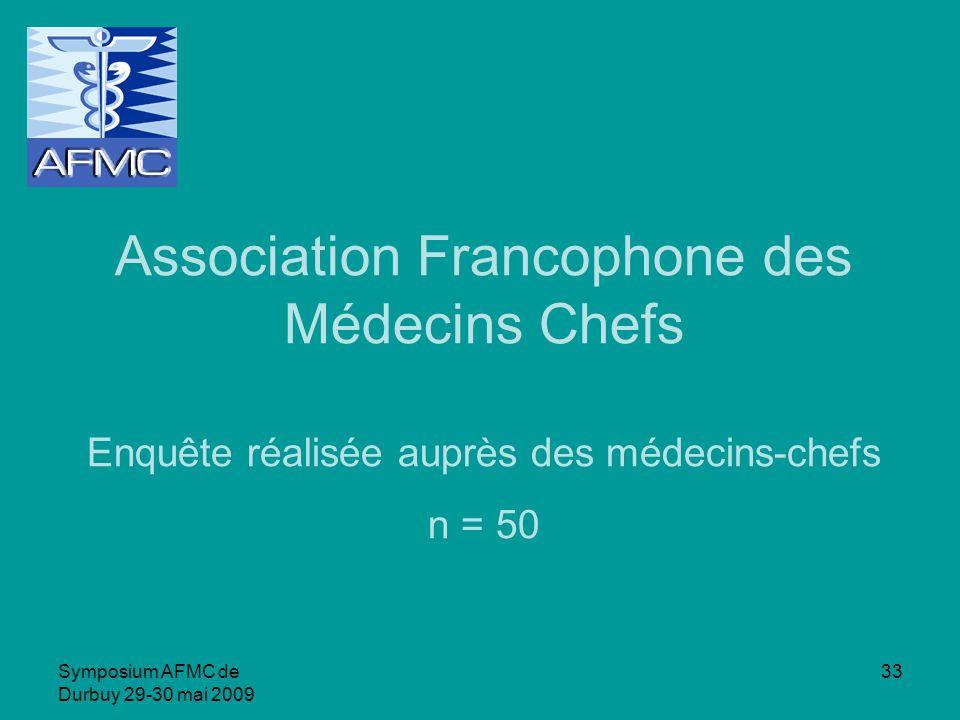 Symposium AFMC de Durbuy 29-30 mai 2009 33 Association Francophone des Médecins Chefs Enquête réalisée auprès des médecins-chefs n = 50