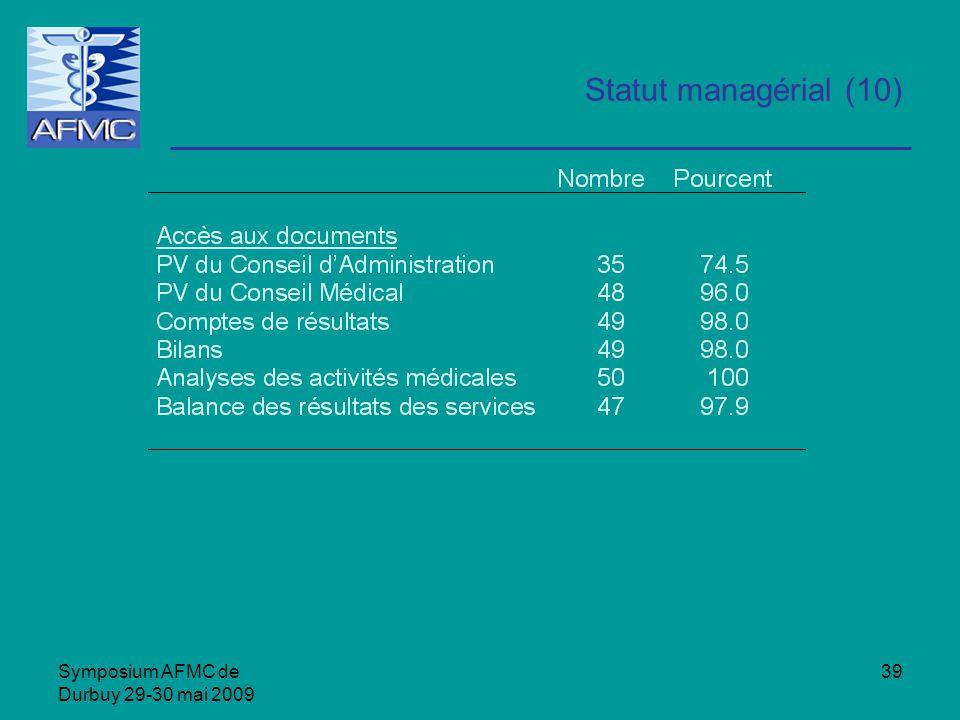 Symposium AFMC de Durbuy 29-30 mai 2009 39 Statut managérial (10)