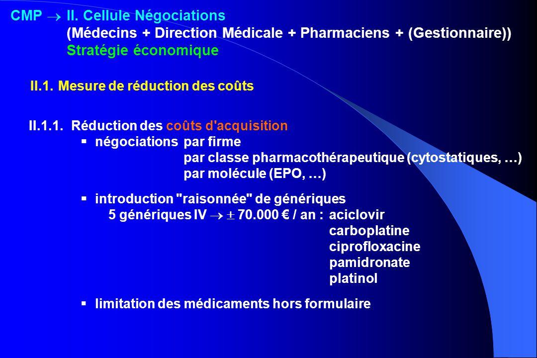 II.1.1.Réduction des coûts d'acquisition négociationspar firme par classe pharmacothérapeutique (cytostatiques, …) par molécule (EPO, …) introduction