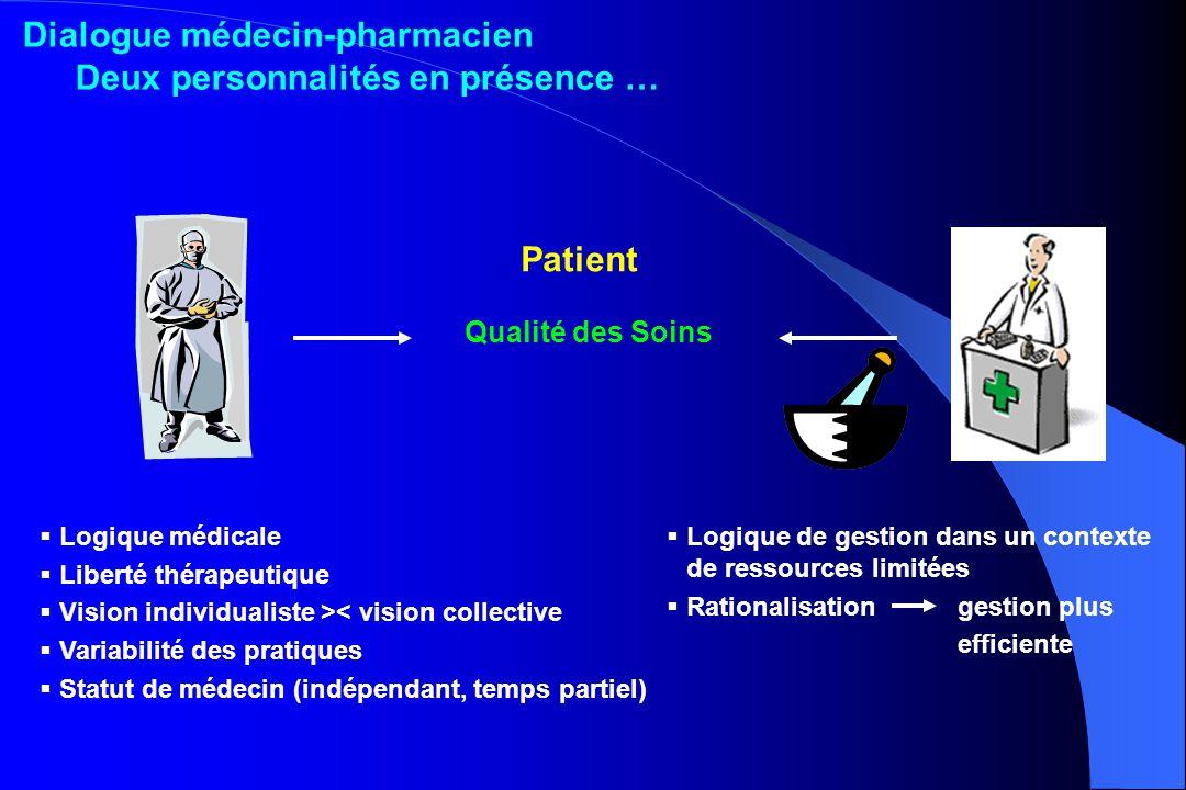Qualité des Soins Logique de gestion dans un contexte de ressources limitées Rationalisation gestion plus efficiente Logique médicale Liberté thérapeu