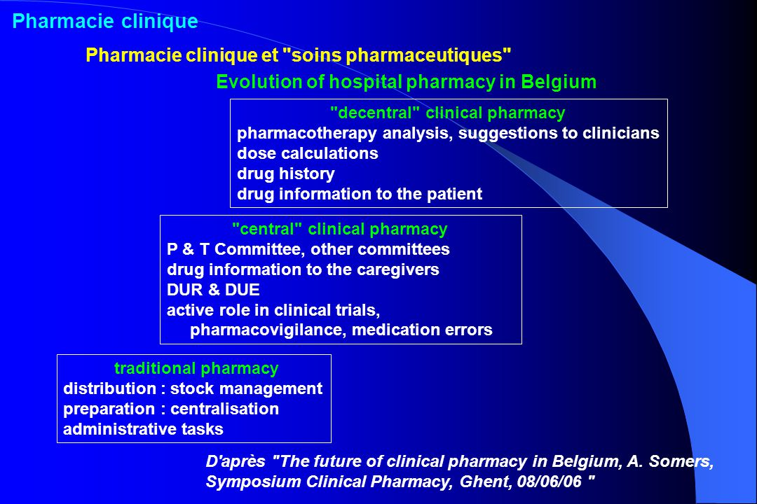 D après The future of clinical pharmacy in Belgium, A.