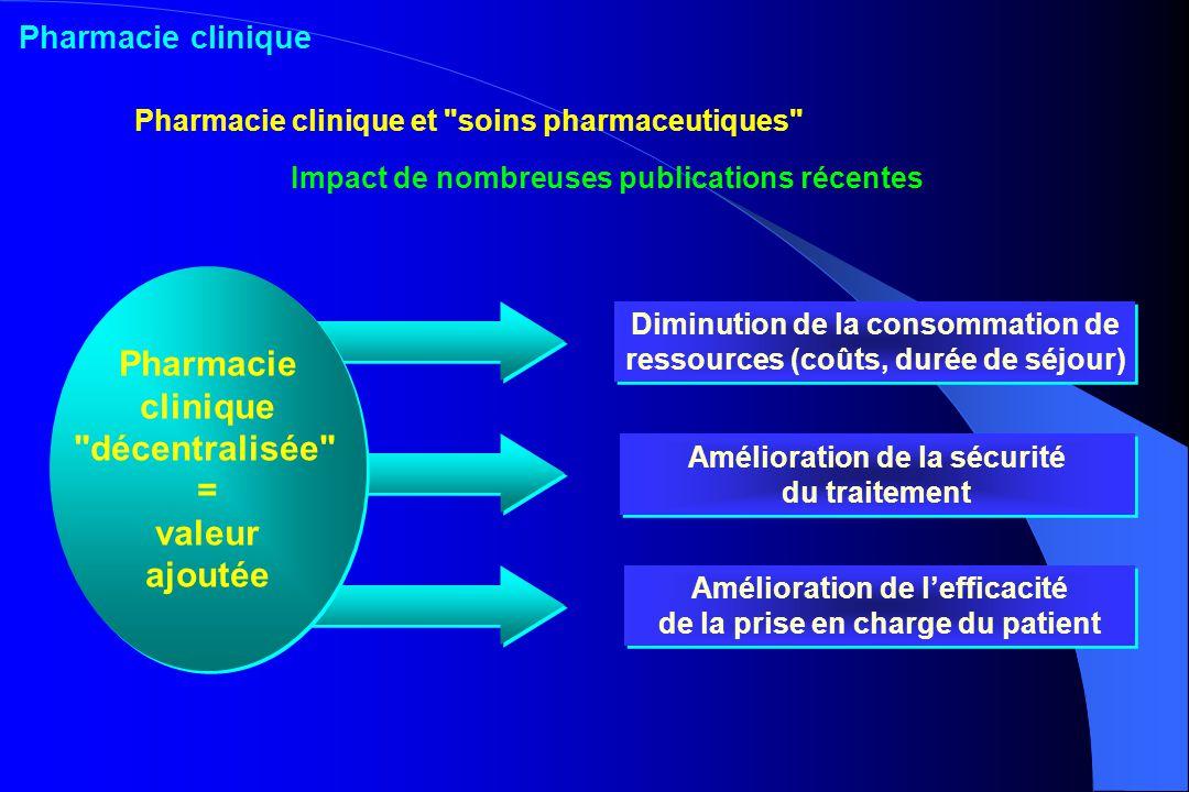 Diminution de la consommation de ressources (coûts, durée de séjour) Amélioration de lefficacité de la prise en charge du patient Amélioration de la s