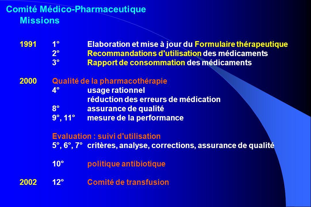 19911°Elaboration et mise à jour du Formulaire thérapeutique 2°Recommandations d'utilisation des médicaments 3°Rapport de consommation des médicaments