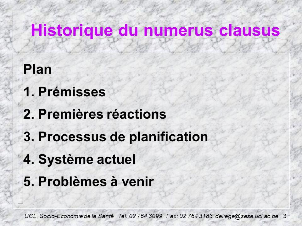 UCL, Socio-Economie de la Santé Tel: 02 764 3099 Fax: 02 764 3183 deliege@sesa.ucl.ac.be3 Historique du numerus clausus Plan 1.