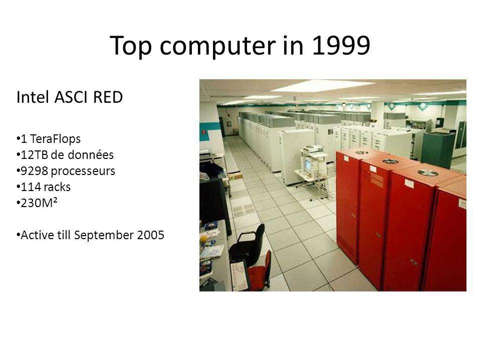 Intel ASCI RED 1 TeraFlops 12TB de données 9298 processeurs 114 racks 230M² Active till September 2005 Top computer in 1999