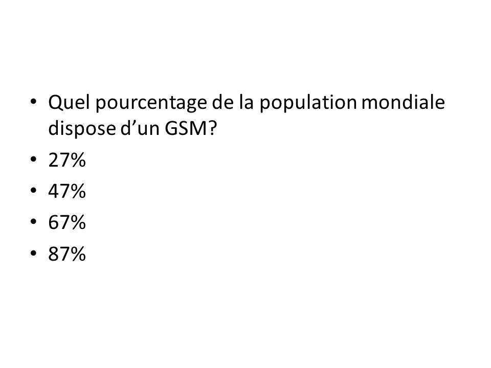 Quel pourcentage de la population mondiale dispose dun GSM 27% 47% 67% 87%