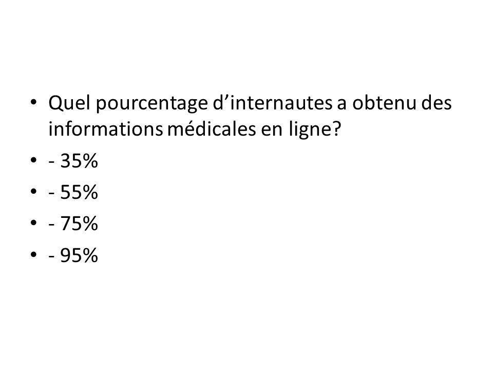 Quel pourcentage dinternautes a obtenu des informations médicales en ligne - 35% - 55% - 75% - 95%