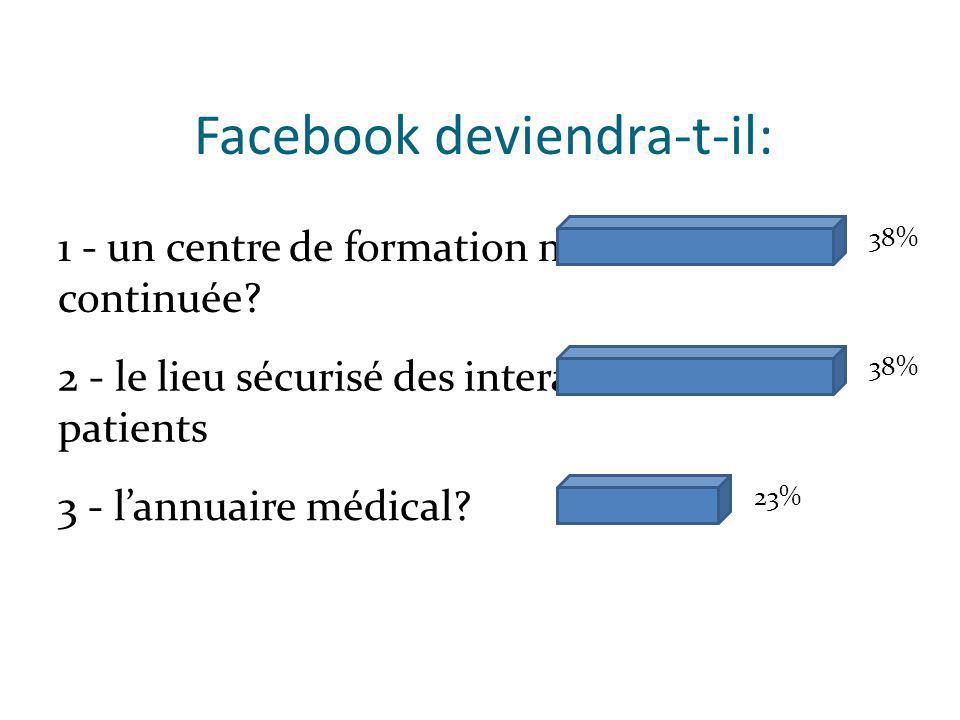 Facebook deviendra-t-il: 1 - un centre de formation médicale continuée.
