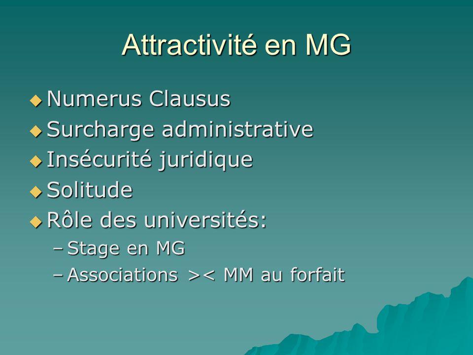 Attractivité en MG Numerus Clausus Numerus Clausus Surcharge administrative Surcharge administrative Insécurité juridique Insécurité juridique Solitud