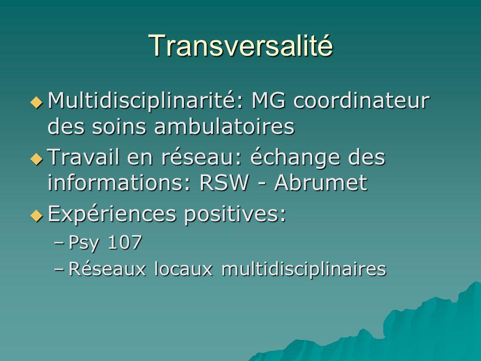 Transversalité Multidisciplinarité: MG coordinateur des soins ambulatoires Multidisciplinarité: MG coordinateur des soins ambulatoires Travail en rése