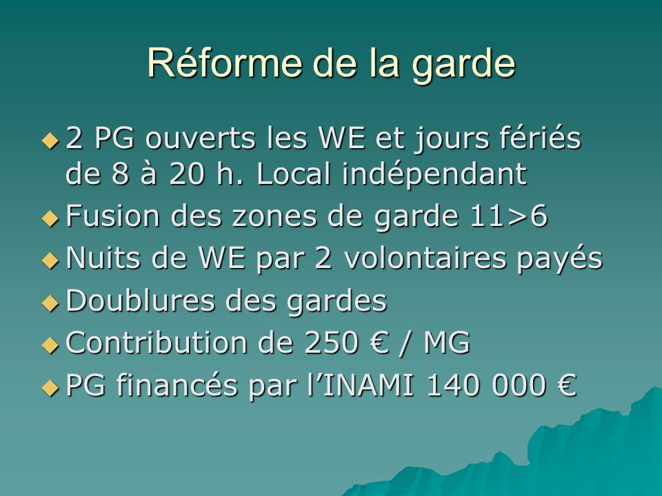 Réforme de la garde 2 PG ouverts les WE et jours fériés de 8 à 20 h. Local indépendant 2 PG ouverts les WE et jours fériés de 8 à 20 h. Local indépend