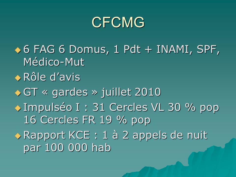 CFCMG 6 FAG 6 Domus, 1 Pdt + INAMI, SPF, Médico-Mut 6 FAG 6 Domus, 1 Pdt + INAMI, SPF, Médico-Mut Rôle davis Rôle davis GT « gardes » juillet 2010 GT