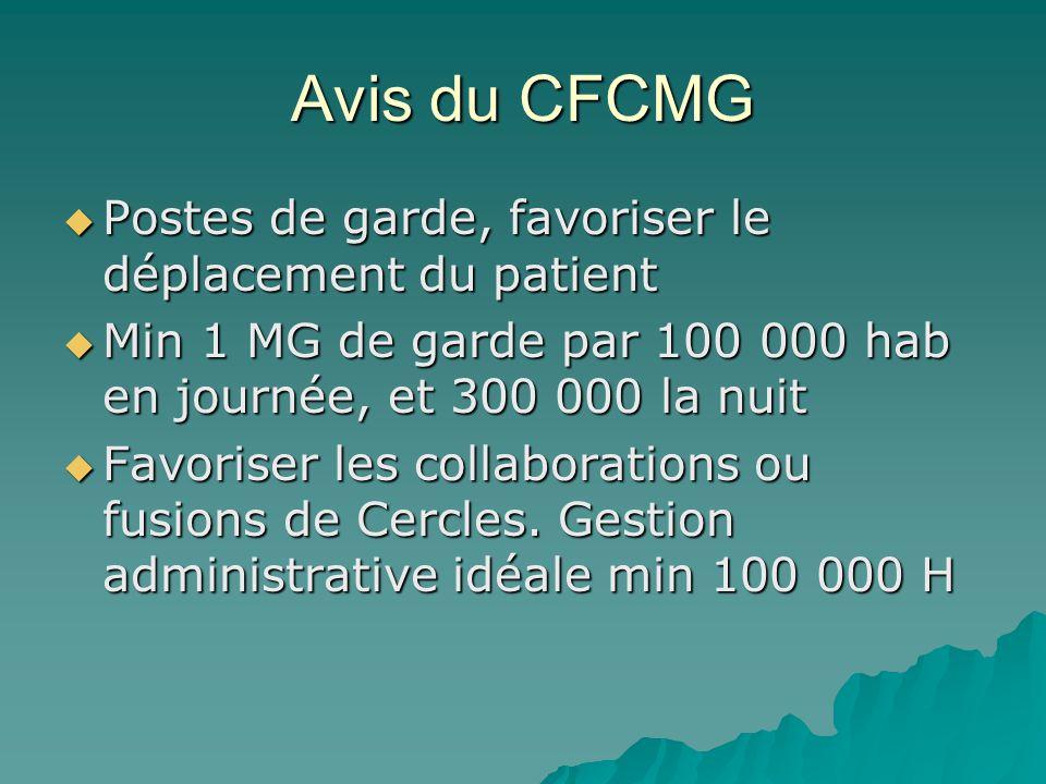 Avis du CFCMG Postes de garde, favoriser le déplacement du patient Postes de garde, favoriser le déplacement du patient Min 1 MG de garde par 100 000