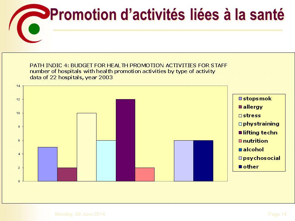 Page 14Monday, 09 June 2014 Promotion dactivités liées à la santé