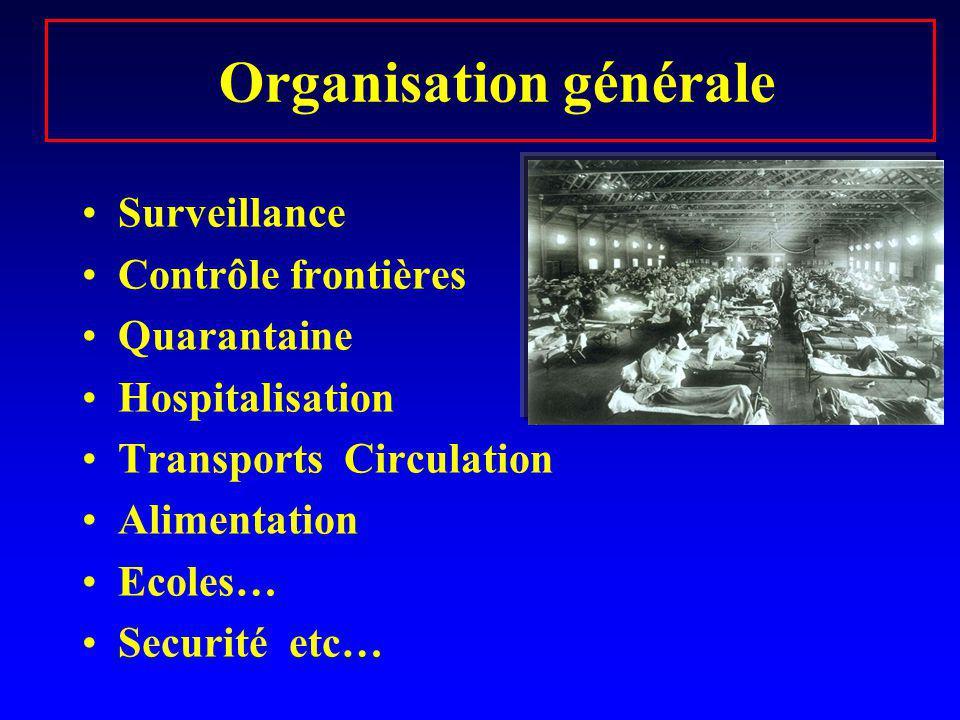 Organisation générale Surveillance Contrôle frontières Quarantaine Hospitalisation Transports Circulation Alimentation Ecoles… Securité etc…