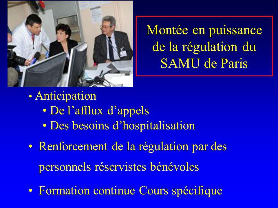 Montée en puissance de la régulation du SAMU de Paris Renforcement de la régulation par des personnels réservistes bénévoles Formation continue Cours