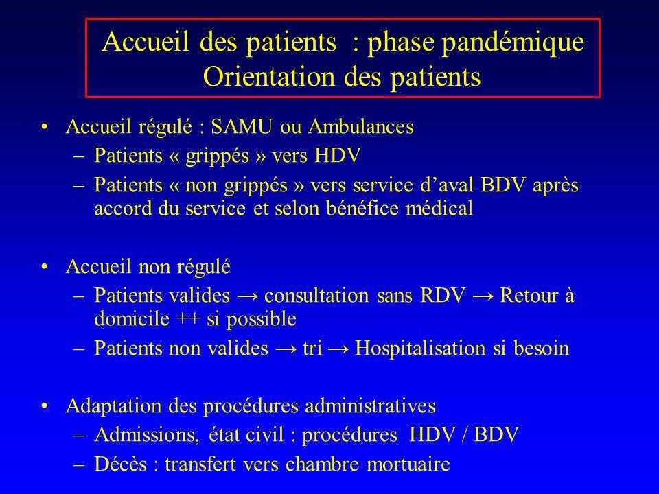 Accueil régulé : SAMU ou Ambulances –Patients « grippés » vers HDV –Patients « non grippés » vers service daval BDV après accord du service et selon b