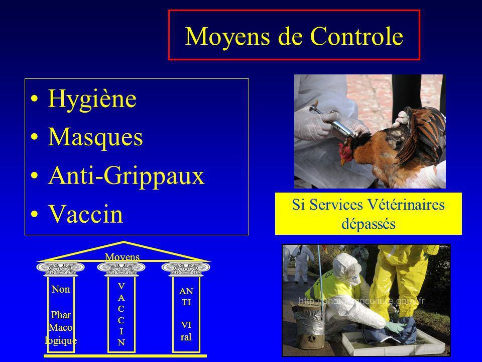 Moyens de Controle Hygiène Masques Anti-Grippaux Vaccin Si Services Vétérinaires dépassés Moyens Non Phar Maco logique VACCINVACCIN AN TI VI ral