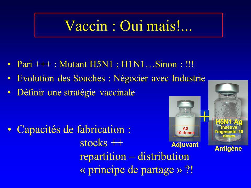 Vaccin : Oui mais!... Pari +++ : Mutant H5N1 ; H1N1…Sinon : !!! Evolution des Souches : Négocier avec Industrie Définir une stratégie vaccinale Capaci