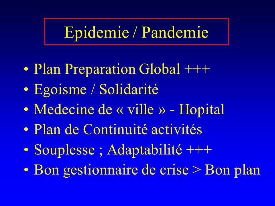 Epidemie / Pandemie Plan Preparation Global +++ Egoisme / Solidarité Medecine de « ville » - Hopital Plan de Continuité activités Souplesse ; Adaptabi