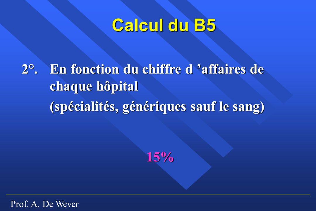 Prof. A. De Wever Calcul du B5 2°. En fonction du chiffre d affaires de chaque hôpital (spécialités, génériques sauf le sang) (spécialités, génériques