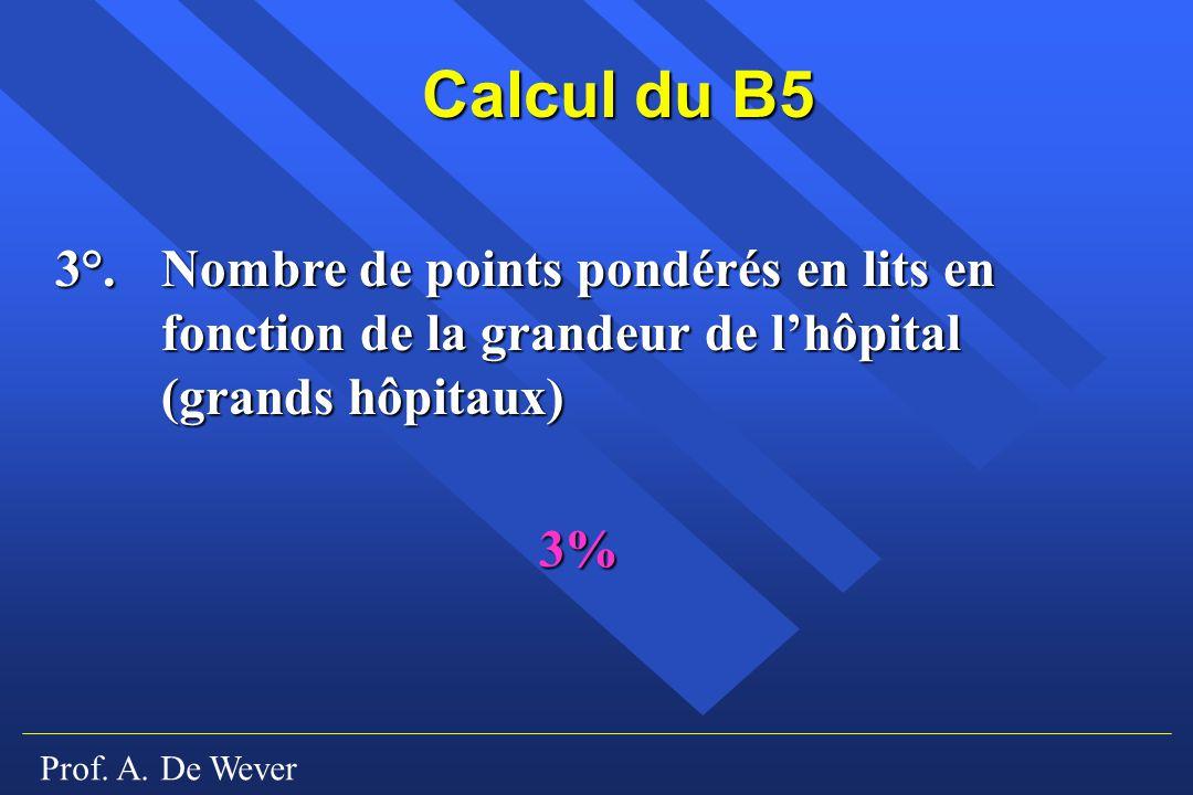 Prof. A. De Wever Calcul du B5 3°. Nombre de points pondérés en lits en fonction de la grandeur de lhôpital (grands hôpitaux) 3%