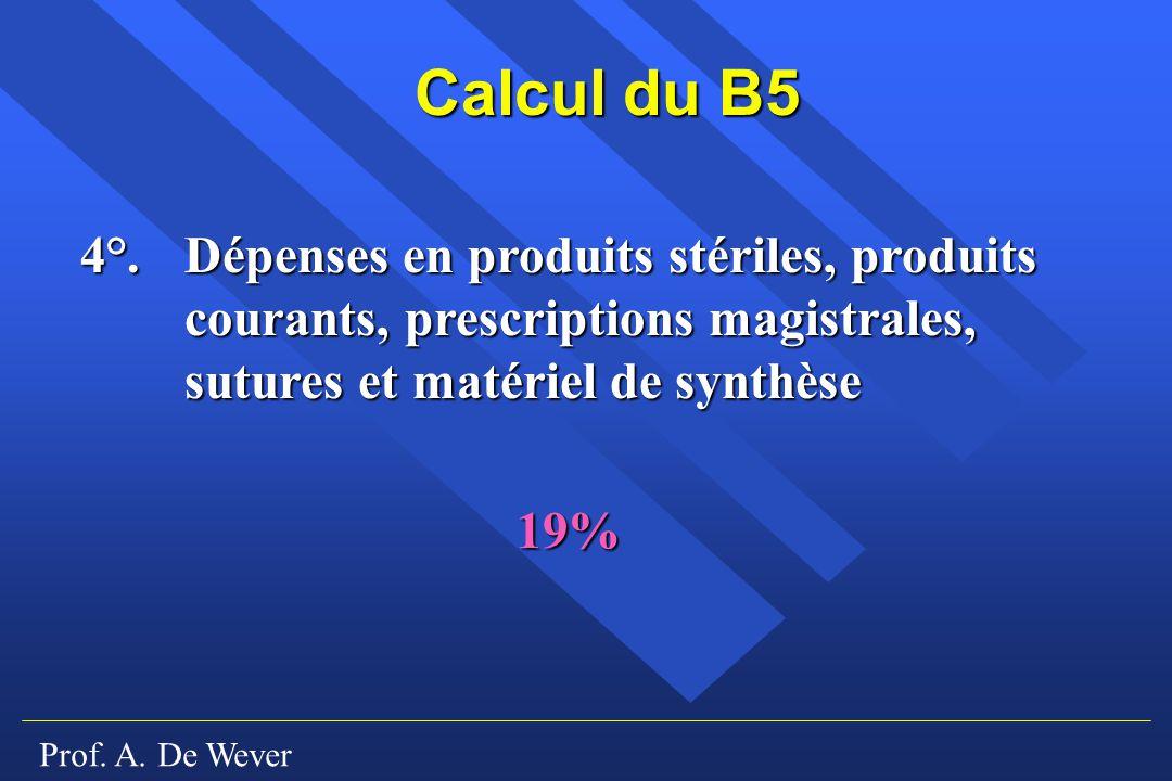 Prof. A. De Wever Calcul du B5 4°. Dépenses en produits stériles, produits courants, prescriptions magistrales, sutures et matériel de synthèse 19%