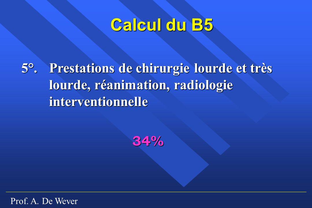 Prof. A. De Wever Calcul du B5 5°. Prestations de chirurgie lourde et très lourde, réanimation, radiologie interventionnelle 34%