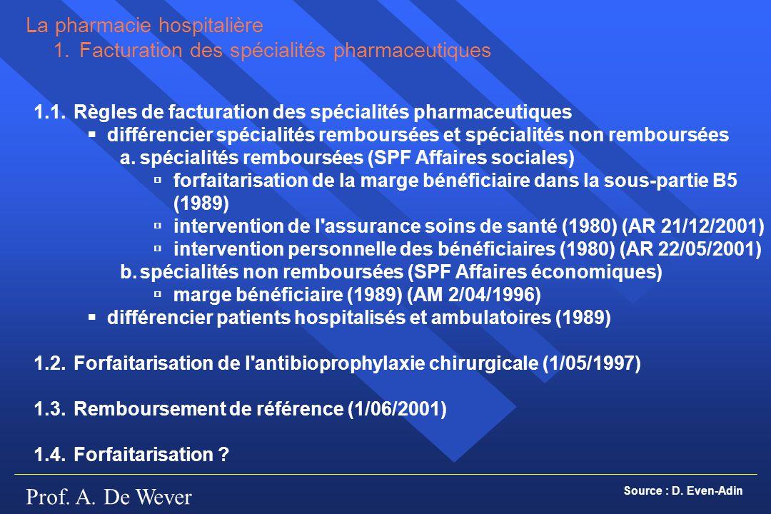 Prof. A. De Wever 1.1.Règles de facturation des spécialités pharmaceutiques différencier spécialités remboursées et spécialités non remboursées a.spéc